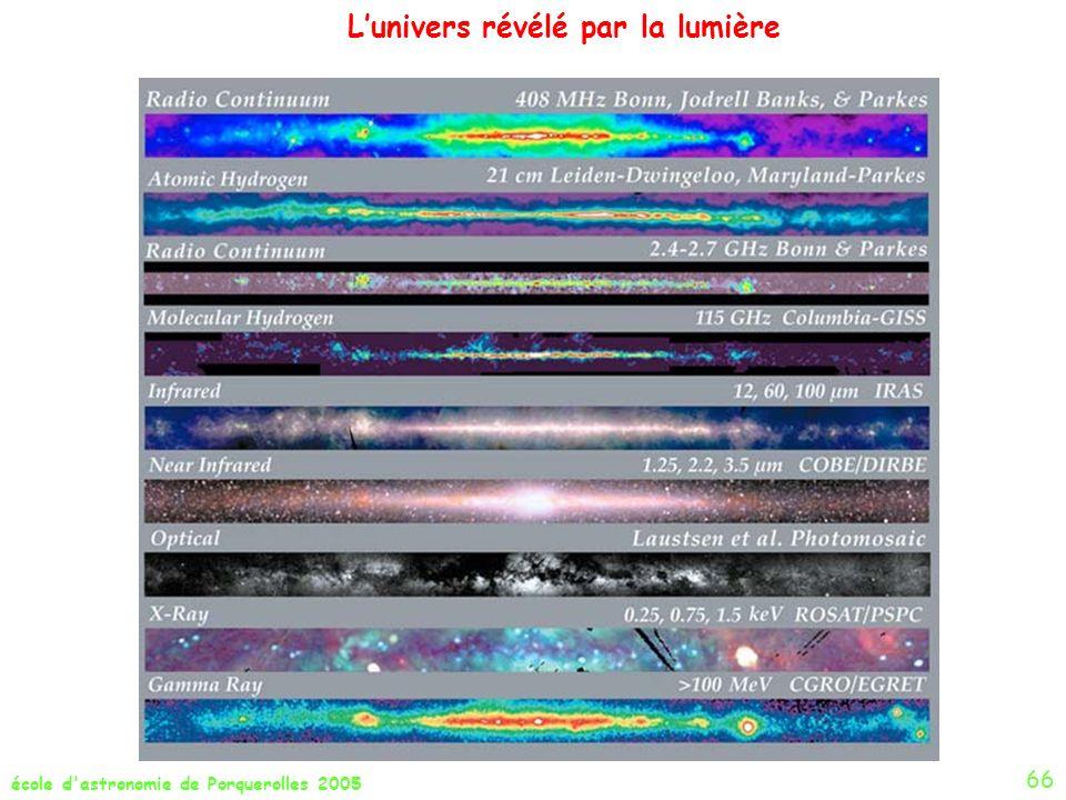 école d'astronomie de Porquerolles 2005 Lunivers révélé par la lumière 66