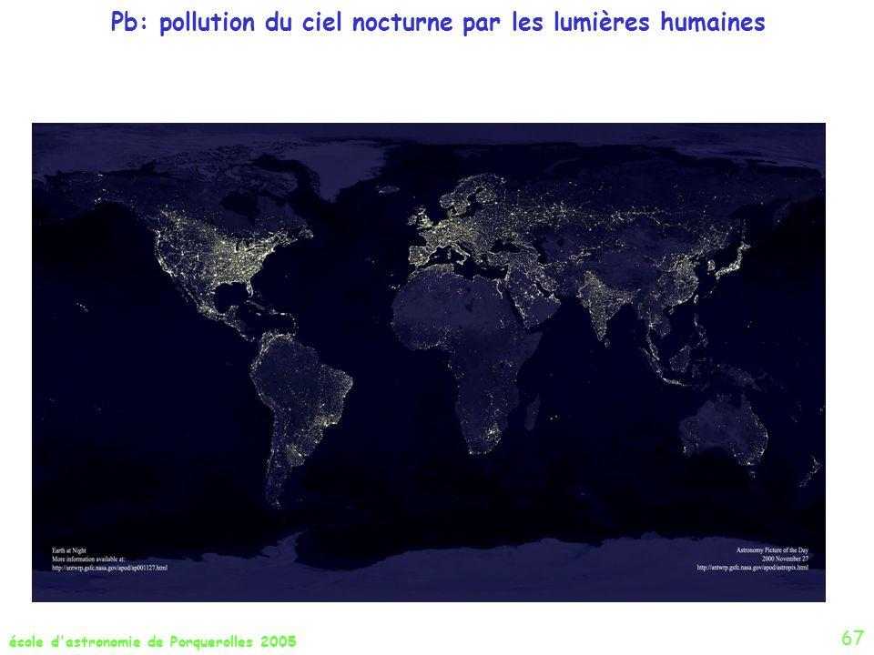 école d'astronomie de Porquerolles 2005 67 Pb: pollution du ciel nocturne par les lumières humaines