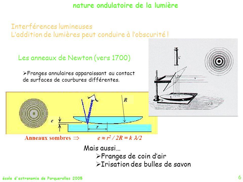 école d'astronomie de Porquerolles 2005 6 Les anneaux de Newton (vers 1700) Franges annulaires apparaissant au contact de surfaces de courbures différ
