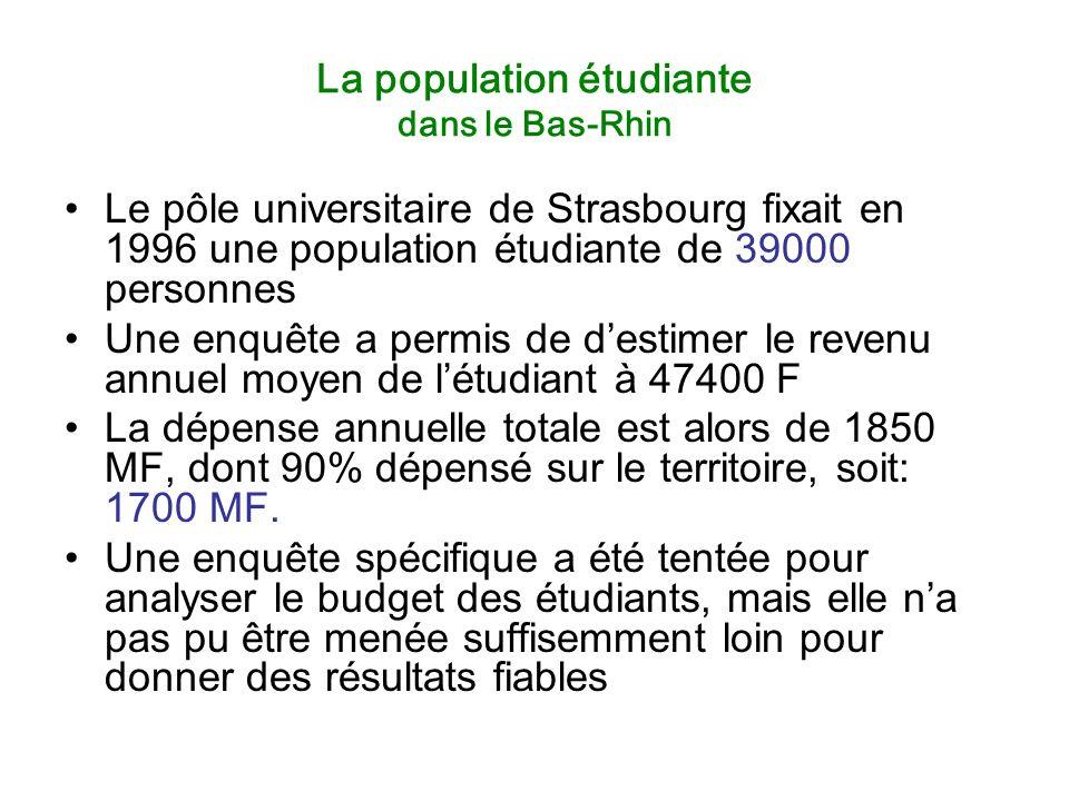 La population étudiante dans le Bas-Rhin Le pôle universitaire de Strasbourg fixait en 1996 une population étudiante de 39000 personnes Une enquête a