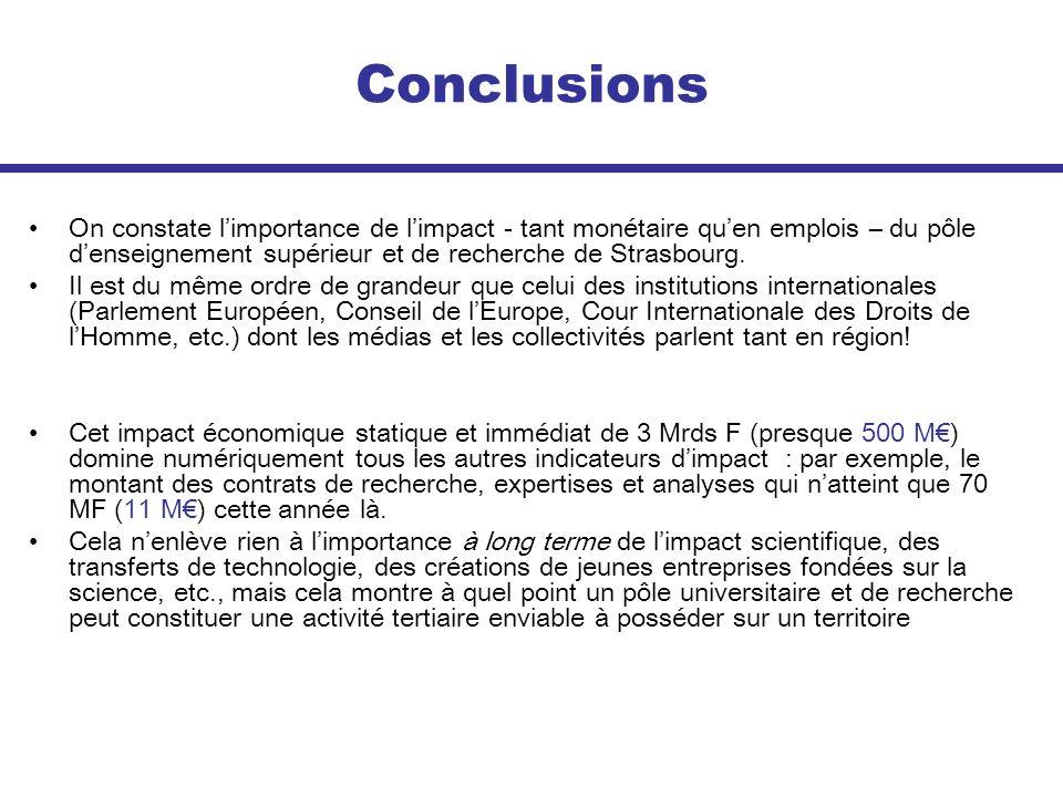 Conclusions On constate limportance de limpact - tant monétaire quen emplois – du pôle denseignement supérieur et de recherche de Strasbourg. Il est d