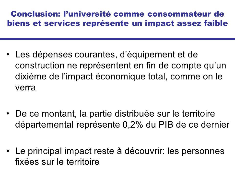 Conclusion: luniversité comme consommateur de biens et services représente un impact assez faible Les dépenses courantes, déquipement et de constructi