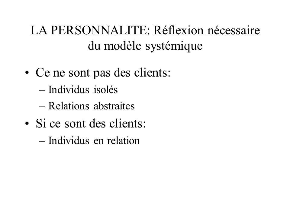 conjugalité + conjugalité - - parentalité + Personnalité individuelle F a m i l l e d o r i g i n e Ident.
