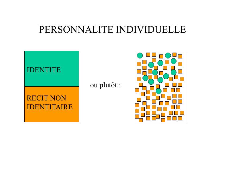 Mais la personnalité individuelle se construit en relation avec les systèmes dappartenance et, spécialement, avec la famille dorigine: Identité Narrative Organisation Mythologie PersonnalitéSystèmes