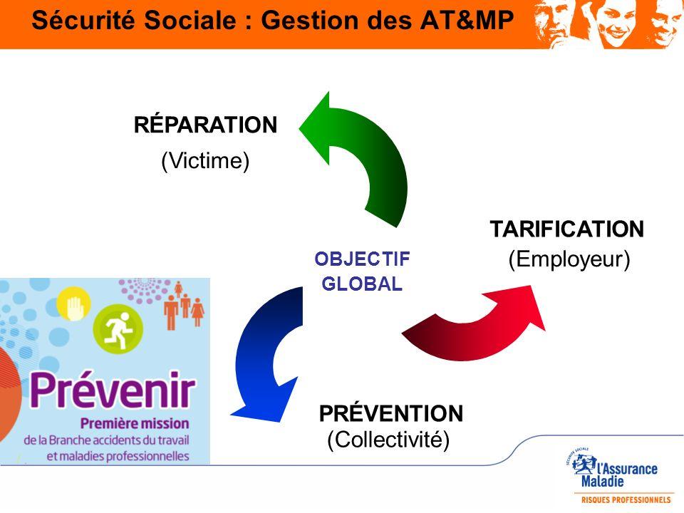 Axe 3 : Développer des actions de prévention vers les salariés des PME dans les zones dactivité économique, et les salariés plus exposés du fait de leur statut ou de leur activité 10.