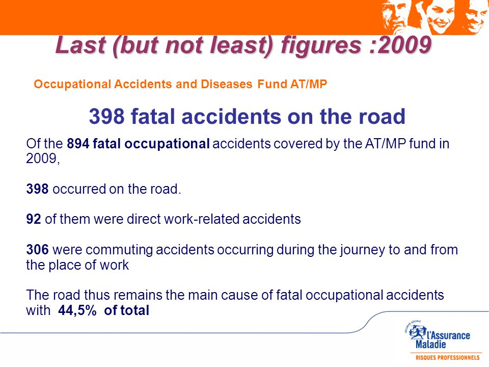 398 fatal accidents on the road Last (but not least) figures :2009 Of the 894 fatal occupational accidents covered by the AT/MP fund in 2009, 398 occu