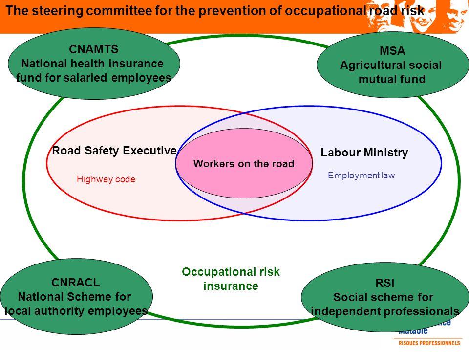 Un enjeu humain pour 18,458 M salariés AT + TRAJETPART TRAJET Accidents en 1er règlement 744 40012,4 % Accidents IP 51 20015,8 % Décès 89439,3 %