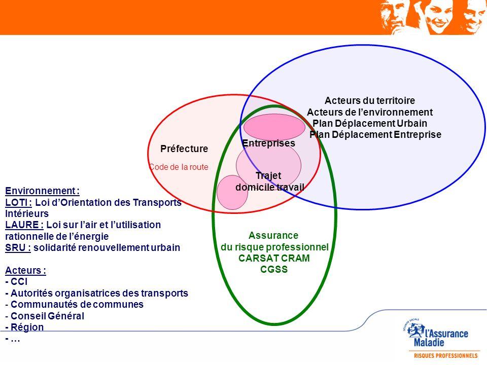 Enquête de l ORSTIF 60% des salariés franciliens sont affectés dans leur vie professionnelle et privée par les transports en commun.