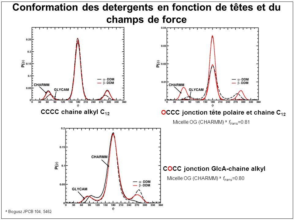 Conformation des detergents en fonction de têtes et du champs de force CCCC chaine alkyl C 12 OCCC jonction tête polaire et chaine C 12 Micelle OG (CH