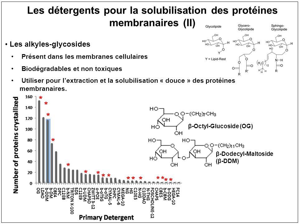 * * * Les alkyles-glycosides Présent dans les membranes cellulaires Biodégradables et non toxiques Utiliser pour lextraction et la solubilisation « do