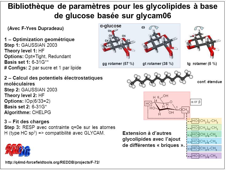 Bibliothèque de paramètres pour les glycolipides à base de glucose basée sur glycam06 gg rotamer (57 %) gt rotamer (38 %) tg rotamer (5 %) 1 – Optimiz
