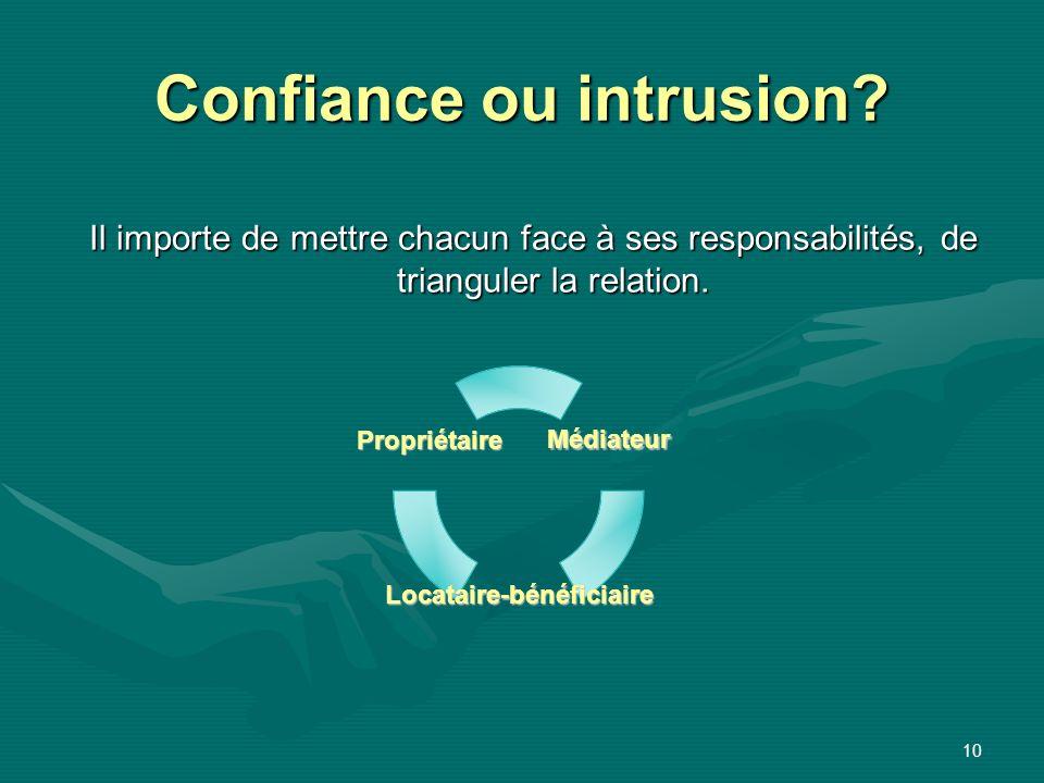 10 Confiance ou intrusion? Il importe de mettre chacun face à ses responsabilités, de trianguler la relation. Médiateur Locataire- bénéficiaire Propri