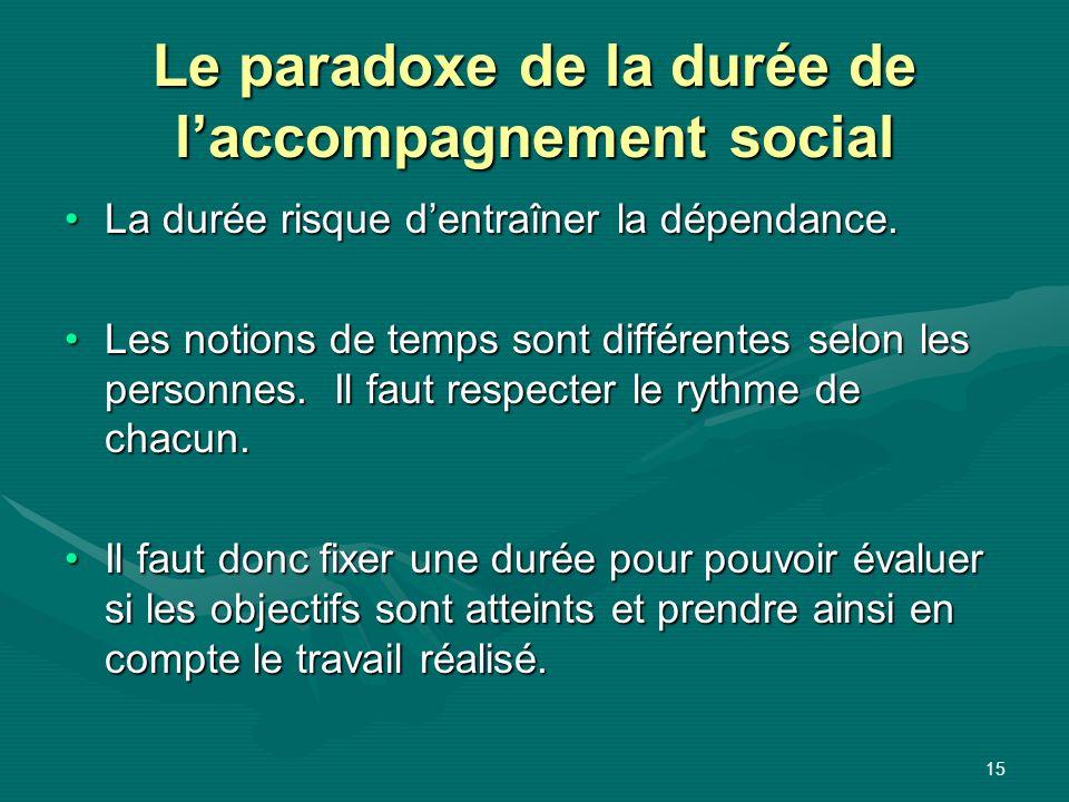 15 Le paradoxe de la durée de laccompagnement social La durée risque dentraîner la dépendance.La durée risque dentraîner la dépendance. Les notions de