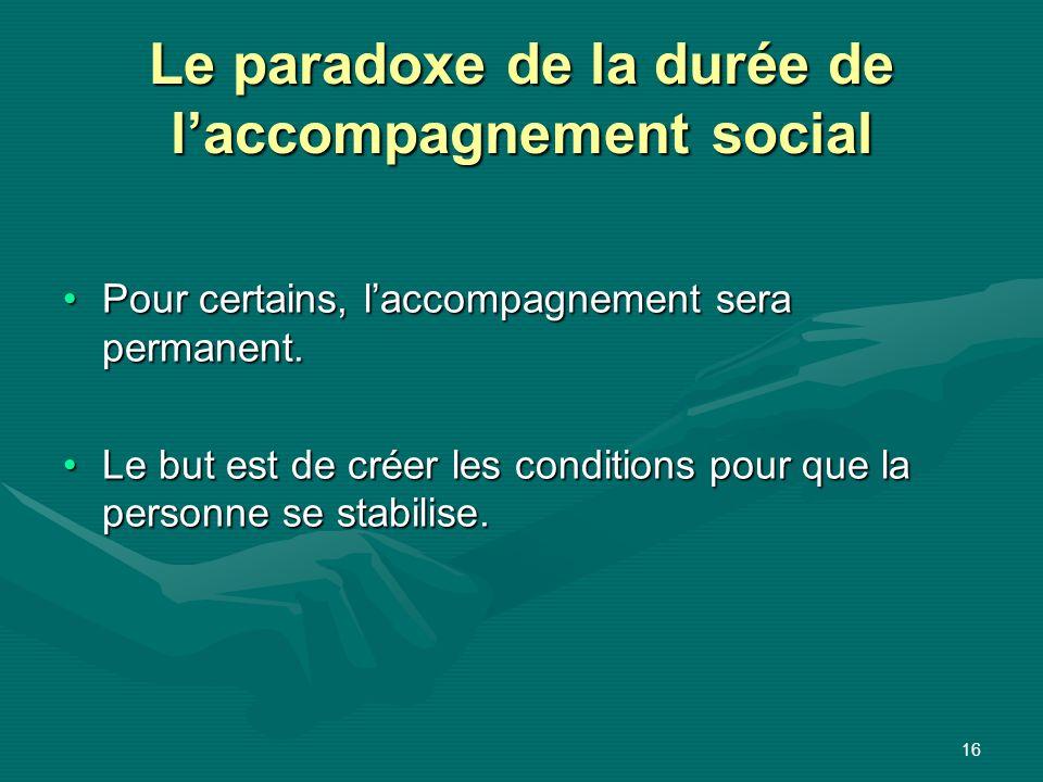 16 Le paradoxe de la durée de laccompagnement social Pour certains, laccompagnement sera permanent.Pour certains, laccompagnement sera permanent. Le b