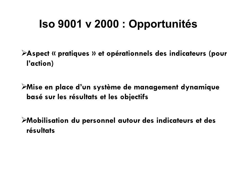 Iso 9001 v 2000 : Opportunités Aspect « pratiques » et opérationnels des indicateurs (pour laction) Mise en place dun système de management dynamique