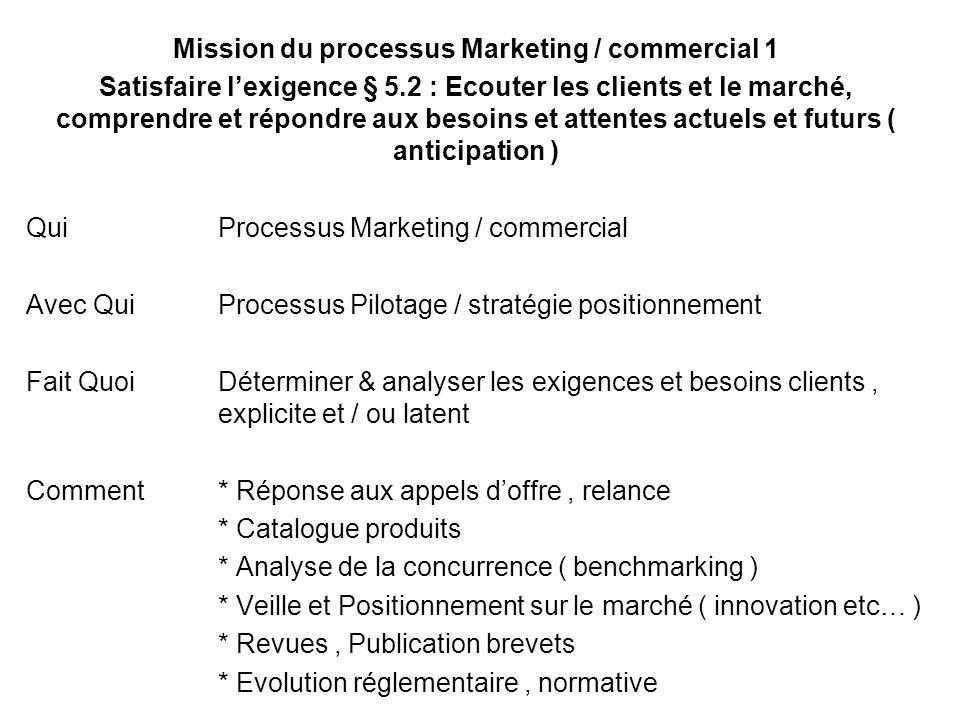 Mission du processus Marketing / commercial 1 Satisfaire lexigence § 5.2 : Ecouter les clients et le marché, comprendre et répondre aux besoins et att