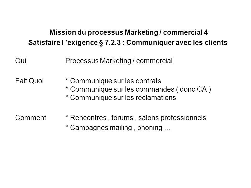 Mission du processus Marketing / commercial 4 Satisfaire l exigence § 7.2.3 : Communiquer avec les clients Qui Processus Marketing / commercial Fait Q