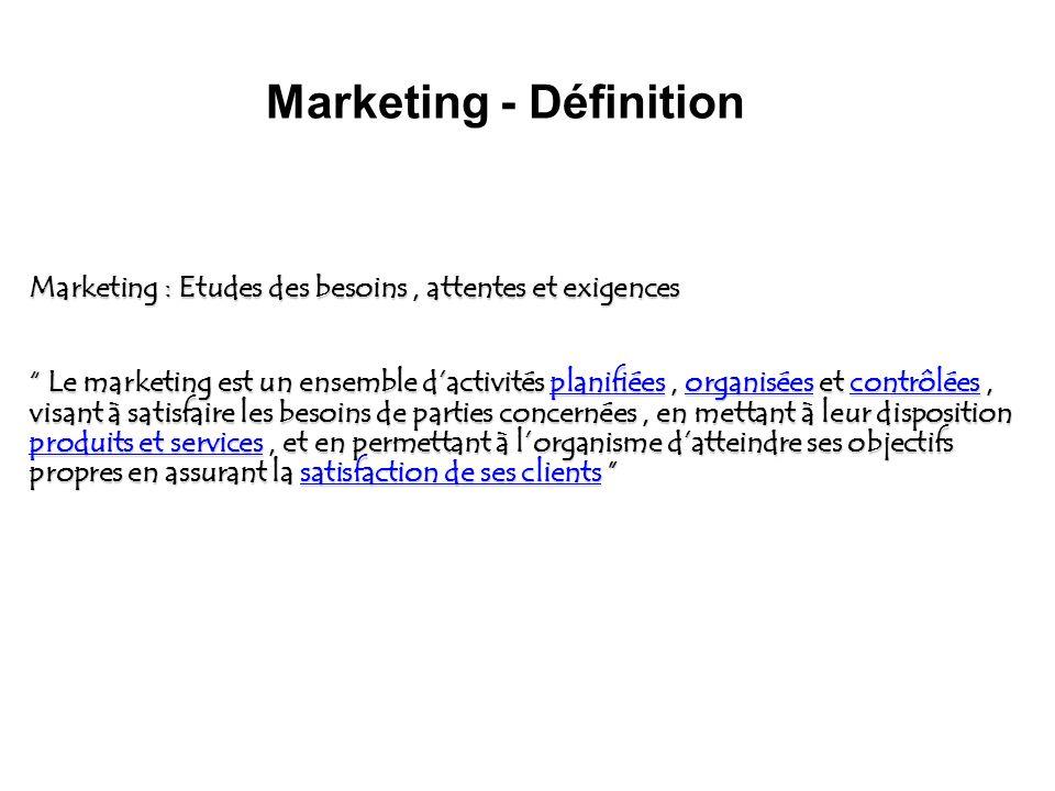 Marketing - Définition Marketing : Etudes des besoins, attentes et exigences Le marketing est un ensemble dactivités planifiées, organisées et contrôl