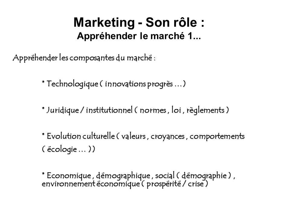 Marketing - Son rôle : Appréhender le marché 1... Appréhender les composantes du marché : * Technologique ( innovations progrès …) * Juridique / insti