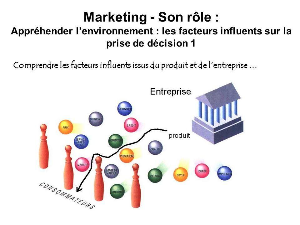 Marketing - Son rôle : Appréhender lenvironnement : les facteurs influents sur la prise de décision 1 Comprendre les facteurs influents issus du produ