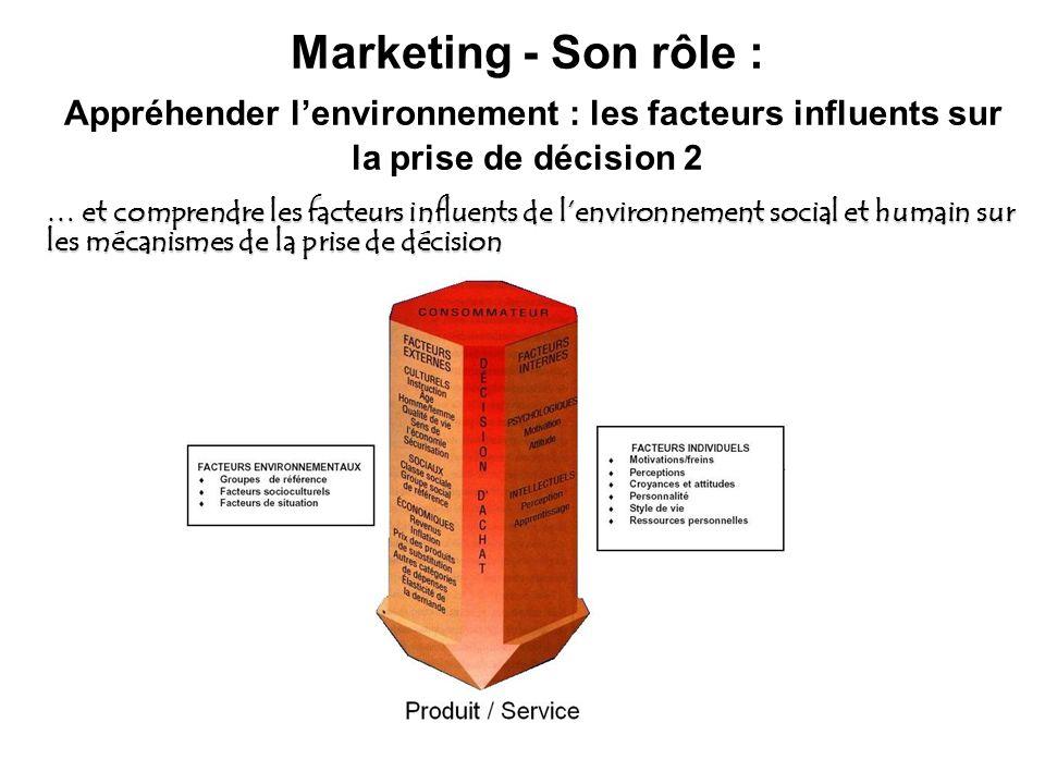 Marketing - Son rôle : Appréhender lenvironnement : les facteurs influents sur la prise de décision 2 … et comprendre les facteurs influents de lenvir