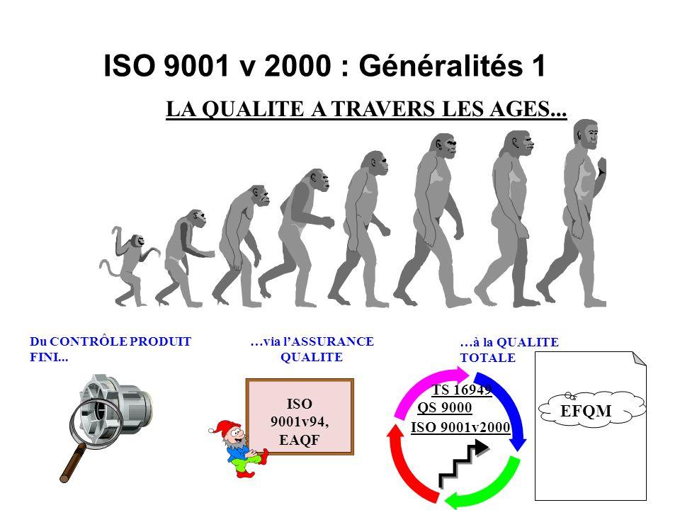 ISO 9001 v 2000 : Généralités 1 LA QUALITE A TRAVERS LES AGES... Du CONTRÔLE PRODUIT FINI... …à la QUALITE TOTALE …via lASSURANCE QUALITE ISO 9001v94,