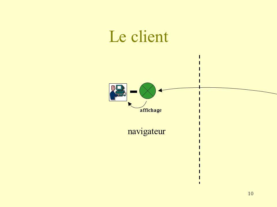 10 Le client navigateur affichage