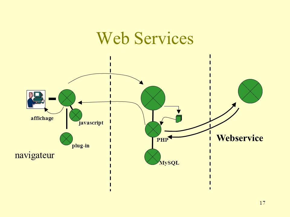 17 Web Services javascript navigateur affichage plug-in PHP MySQL Webservice