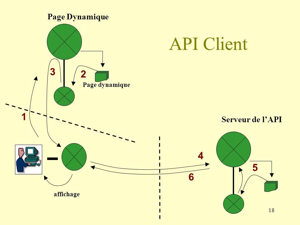 18 affichage 1 3 2 5 4 Page dynamique Serveur de lAPI Page Dynamique 6 API Client