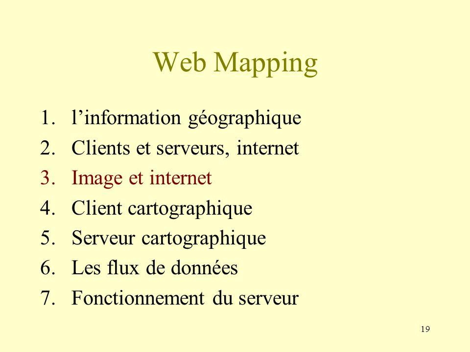 19 Web Mapping 1.linformation géographique 2.Clients et serveurs, internet 3.Image et internet 4.Client cartographique 5.Serveur cartographique 6.Les
