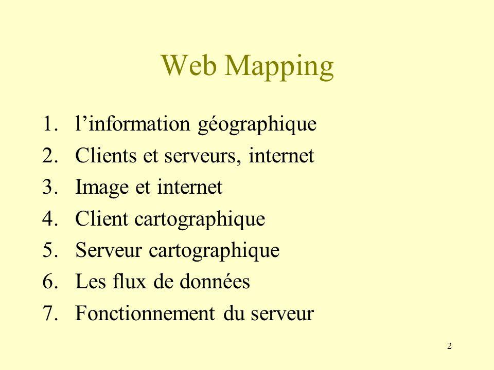 2 Web Mapping 1.linformation géographique 2.Clients et serveurs, internet 3.Image et internet 4.Client cartographique 5.Serveur cartographique 6.Les f