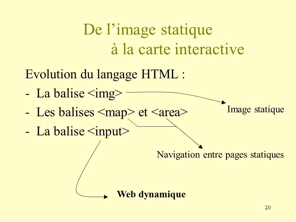 20 De limage statique à la carte interactive Evolution du langage HTML : -La balise -Les balises et -La balise Web dynamique Navigation entre pages st