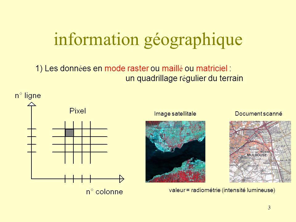 3 1) Les donn é es en mode raster ou maill é ou matriciel : un quadrillage r é gulier du terrain Image satellitale Document scanné information géograp