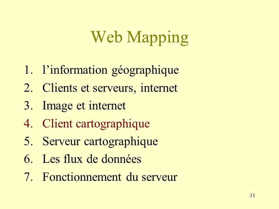 31 Web Mapping 1.linformation géographique 2.Clients et serveurs, internet 3.Image et internet 4.Client cartographique 5.Serveur cartographique 6.Les