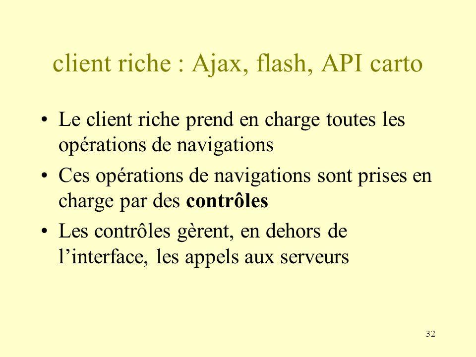 32 client riche : Ajax, flash, API carto Le client riche prend en charge toutes les opérations de navigations Ces opérations de navigations sont prise