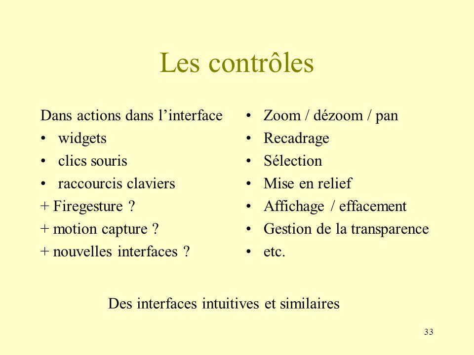 33 Les contrôles Dans actions dans linterface widgets clics souris raccourcis claviers + Firegesture ? + motion capture ? + nouvelles interfaces ? Zoo