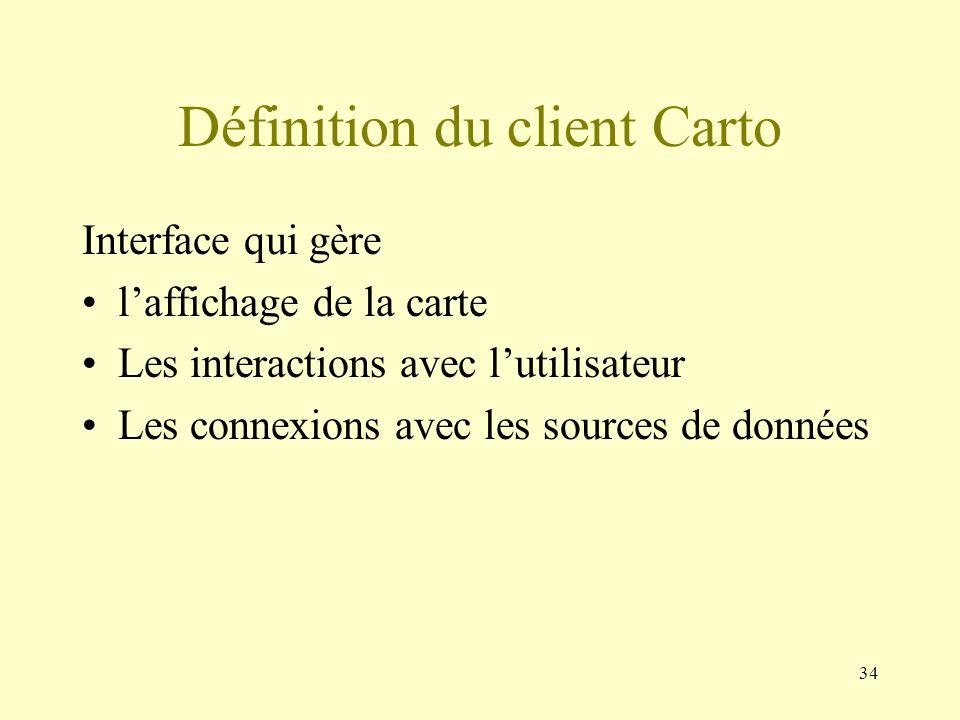 34 Définition du client Carto Interface qui gère laffichage de la carte Les interactions avec lutilisateur Les connexions avec les sources de données