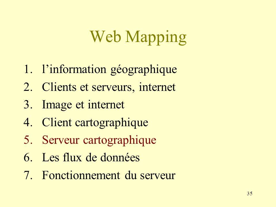 35 Web Mapping 1.linformation géographique 2.Clients et serveurs, internet 3.Image et internet 4.Client cartographique 5.Serveur cartographique 6.Les