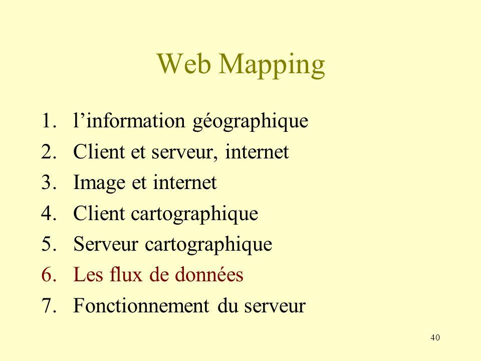 40 Web Mapping 1.linformation géographique 2.Client et serveur, internet 3.Image et internet 4.Client cartographique 5.Serveur cartographique 6.Les fl