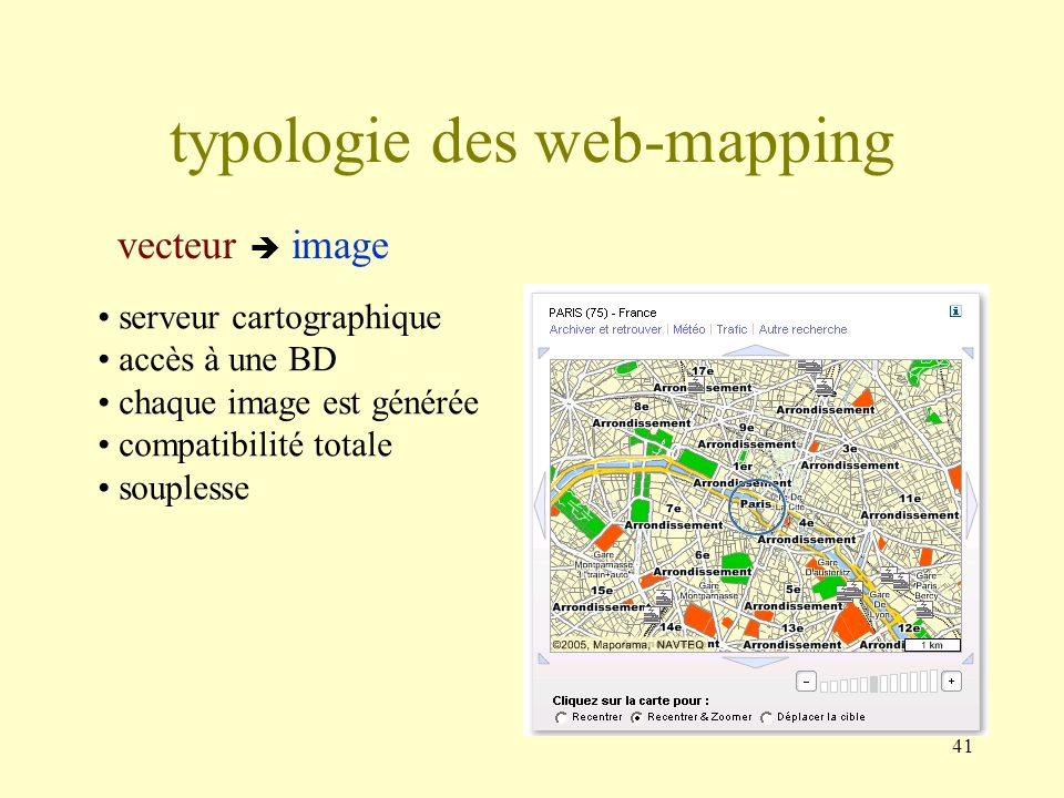 41 typologie des web-mapping vecteur image serveur cartographique accès à une BD chaque image est générée compatibilité totale souplesse