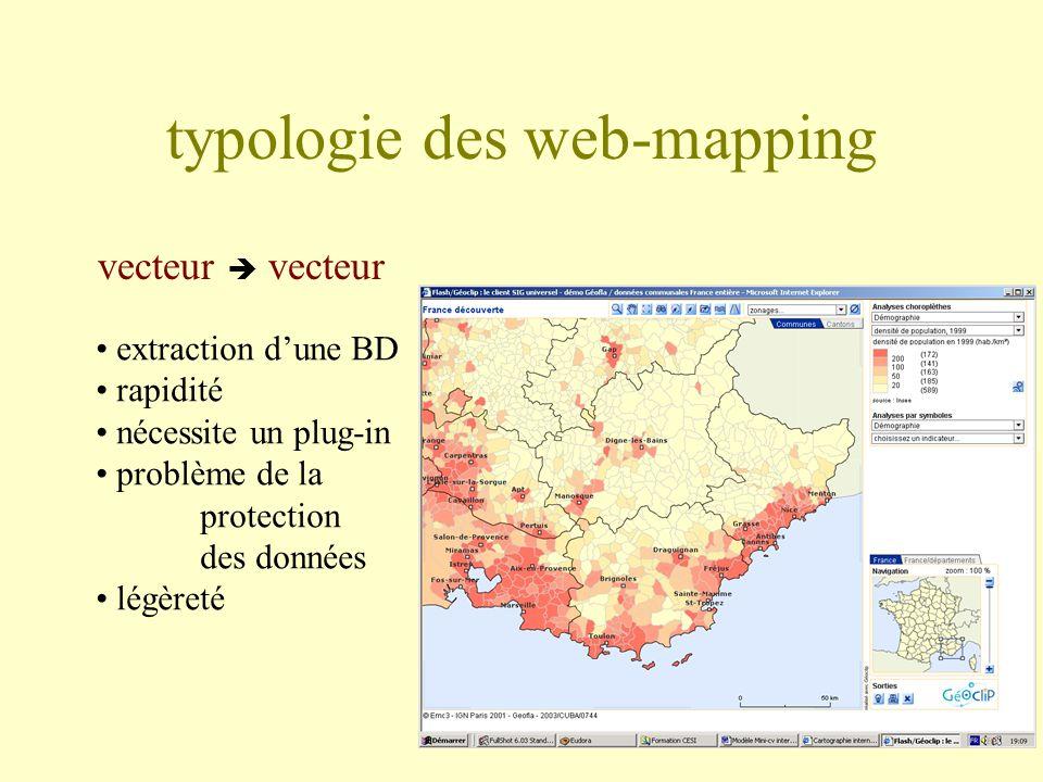 42 typologie des web-mapping vecteur extraction dune BD rapidité nécessite un plug-in problème de la protection des données légèreté