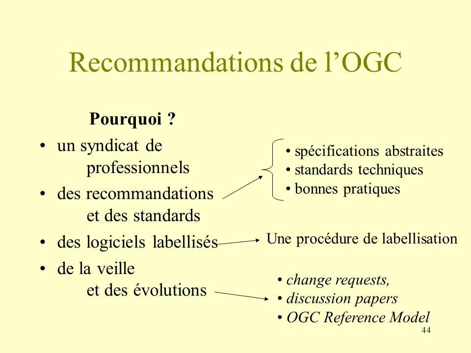44 Recommandations de lOGC Pourquoi ? un syndicat de professionnels des recommandations et des standards des logiciels labellisés de la veille et des