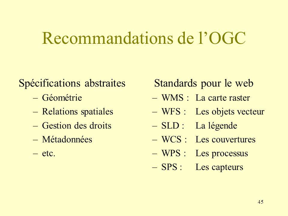 45 Recommandations de lOGC Standards pour le web –WMS :La carte raster –WFS :Les objets vecteur –SLD :La légende –WCS :Les couvertures –WPS :Les proce