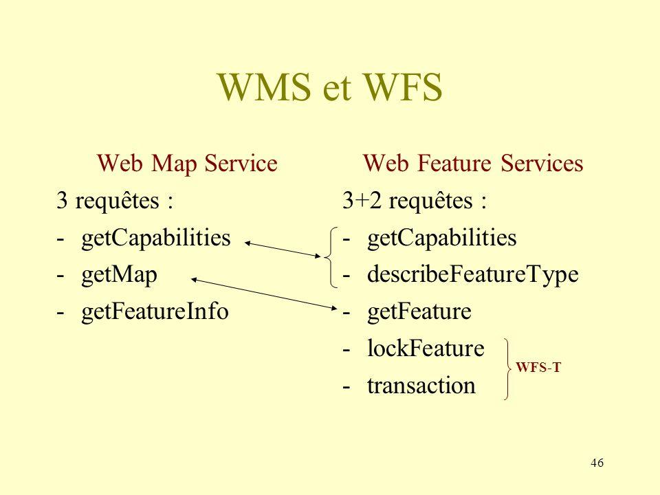 46 WMS et WFS Web Map Service 3 requêtes : -getCapabilities -getMap -getFeatureInfo Web Feature Services 3+2 requêtes : -getCapabilities -describeFeat