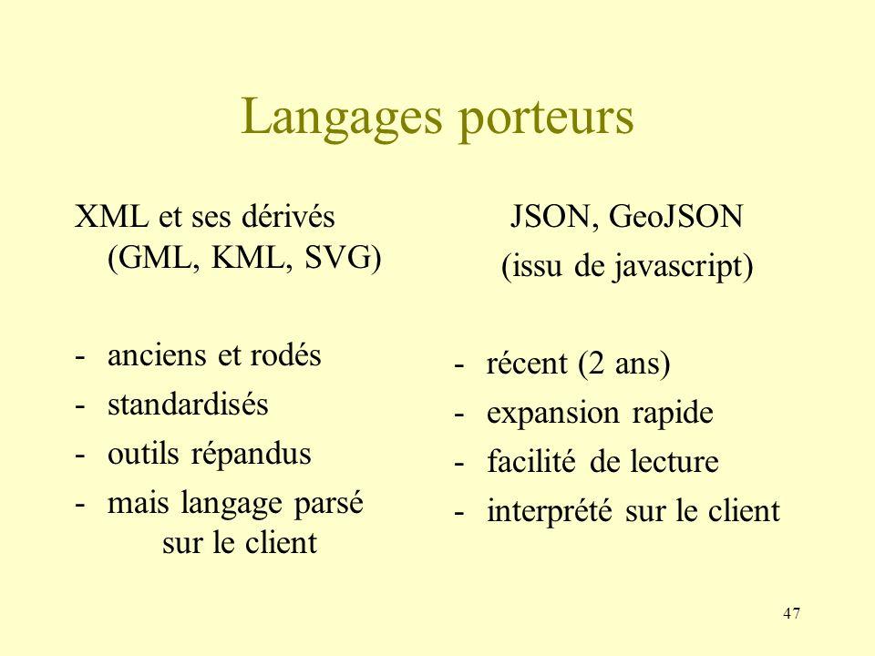 47 Langages porteurs XML et ses dérivés (GML, KML, SVG) -anciens et rodés -standardisés -outils répandus -mais langage parsé sur le client JSON, GeoJS