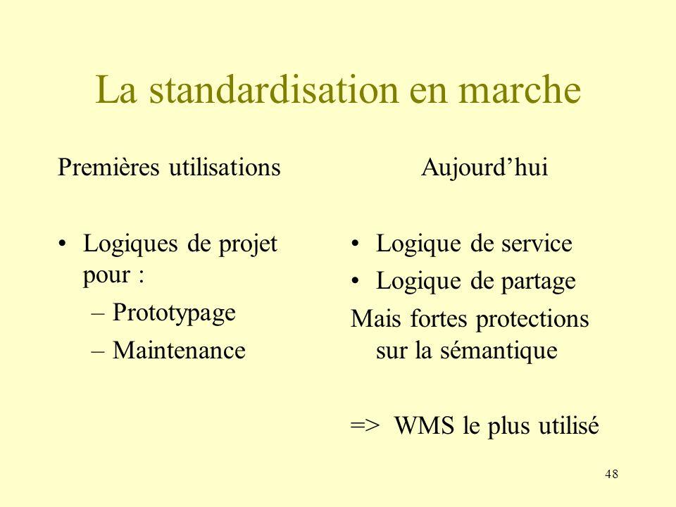 48 La standardisation en marche Premières utilisations Logiques de projet pour : –Prototypage –Maintenance Aujourdhui Logique de service Logique de pa