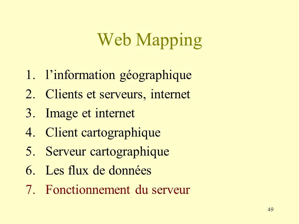 49 Web Mapping 1.linformation géographique 2.Clients et serveurs, internet 3.Image et internet 4.Client cartographique 5.Serveur cartographique 6.Les