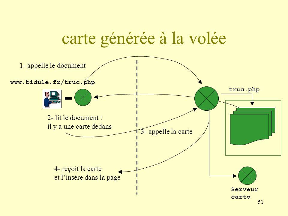 51 carte générée à la volée www.bidule.fr/truc.php truc.php 2- lit le document : il y a une carte dedans 3- appelle la carte 4- reçoit la carte et lin