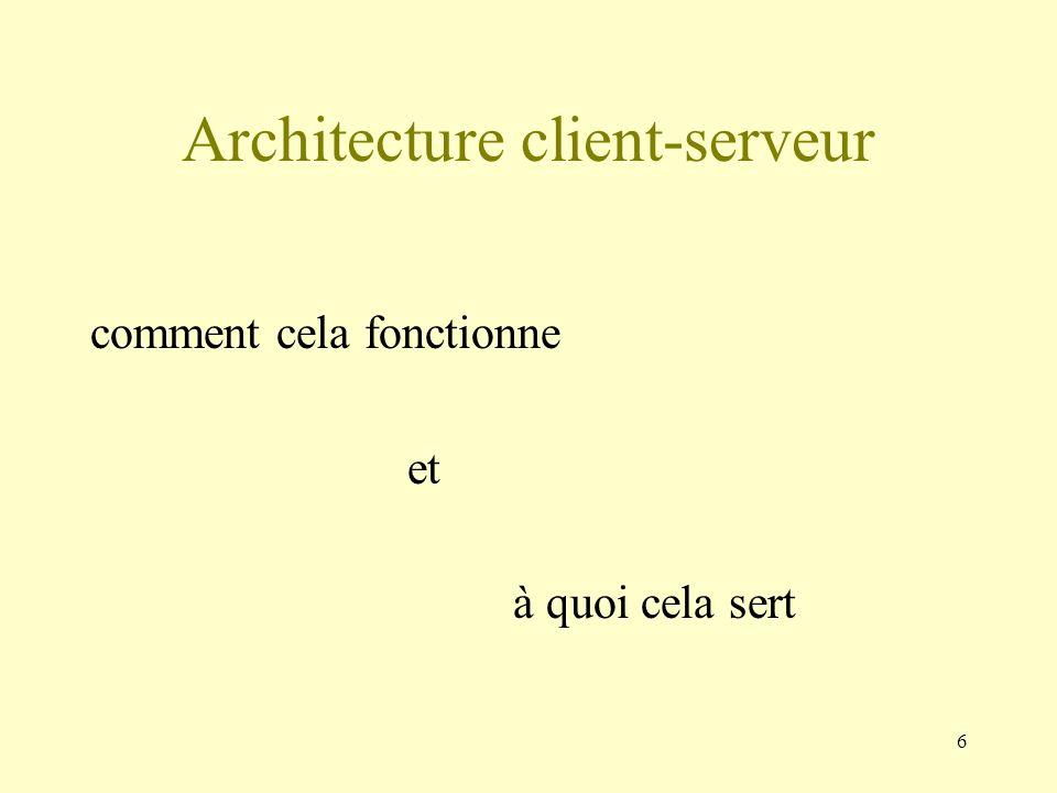 6 Architecture client-serveur comment cela fonctionne et à quoi cela sert