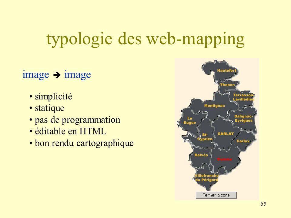 65 image typologie des web-mapping simplicité statique pas de programmation éditable en HTML bon rendu cartographique